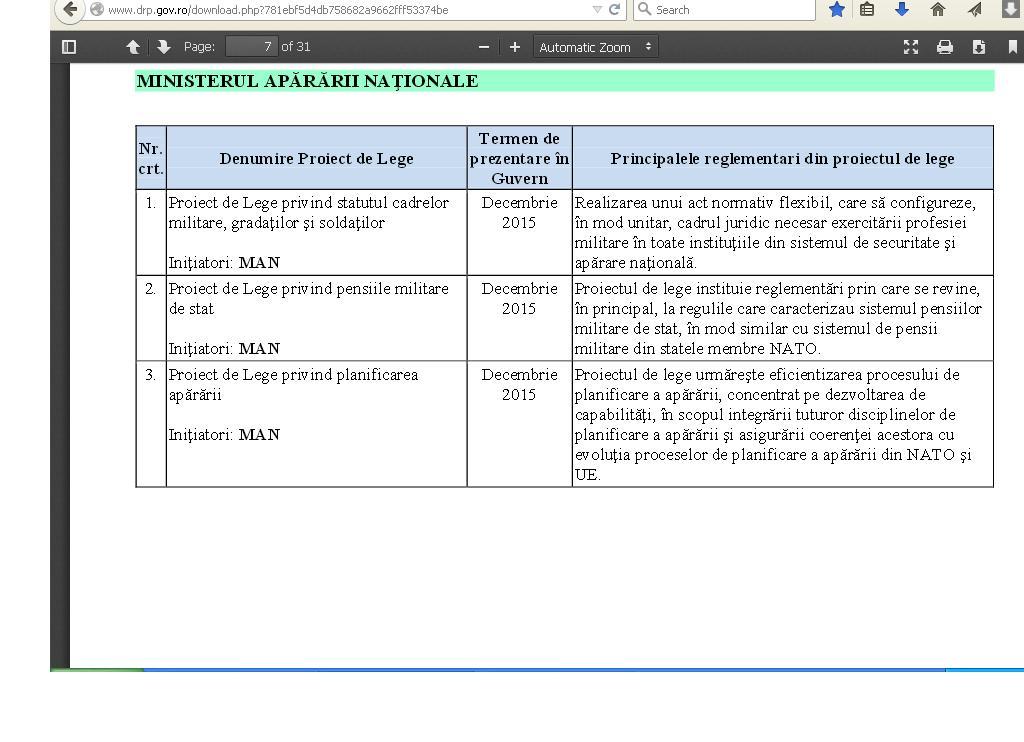 programul legislativ al guvernului  pe 2015