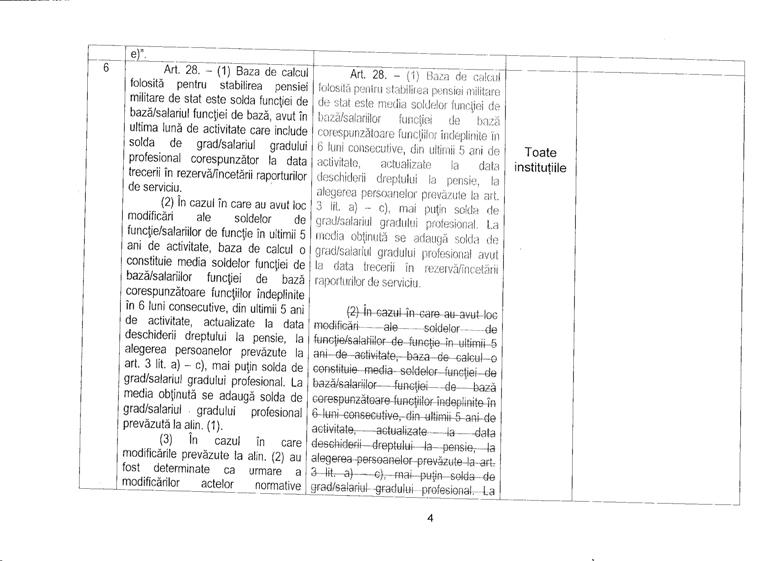 propuneri admisae 4