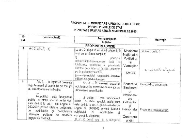 propuneri admise 1