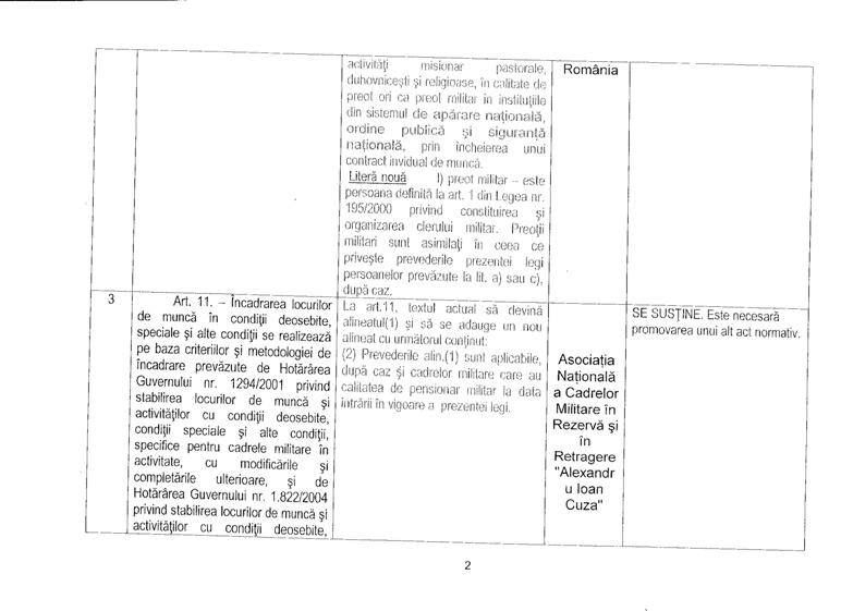 propuneri admise 2