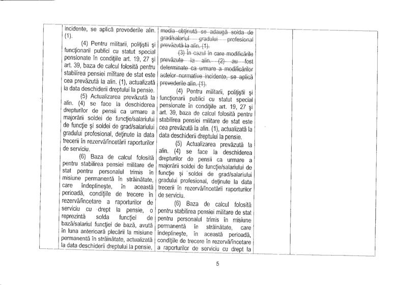 propuneri admise 5