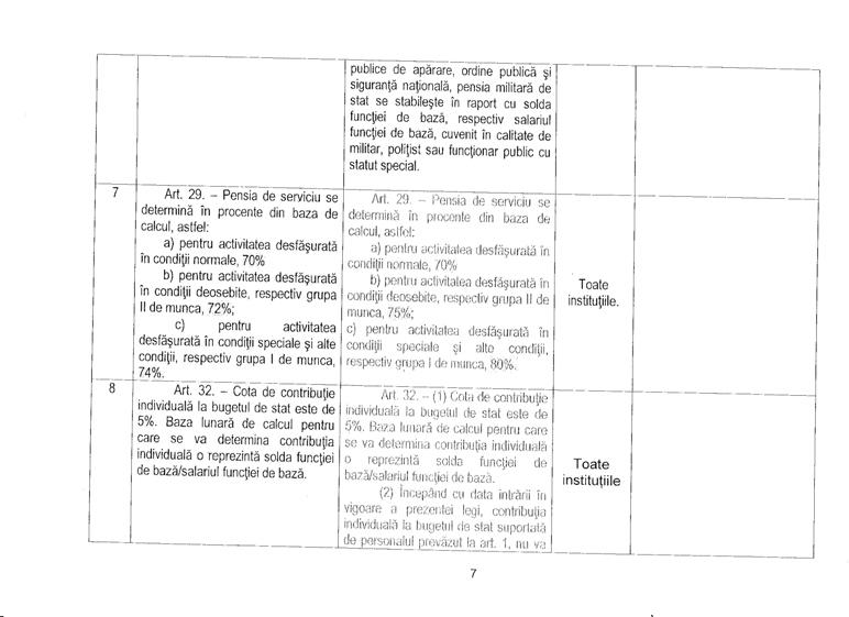 propuneri admise 7