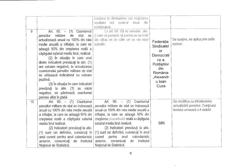 propuneri admise 8