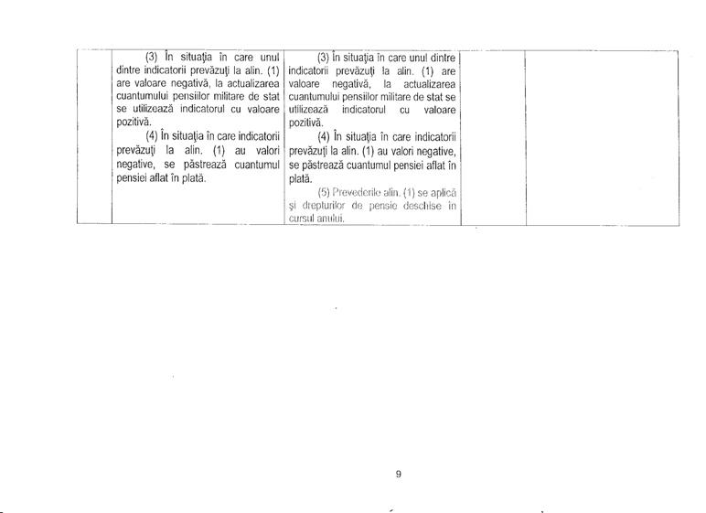 propuneri admise 9