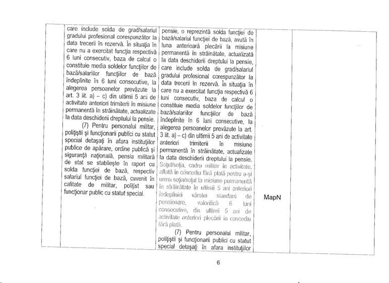 propuneri admise6