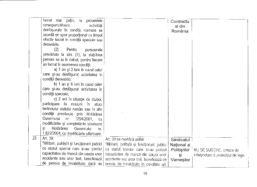 propuneri respinse 15