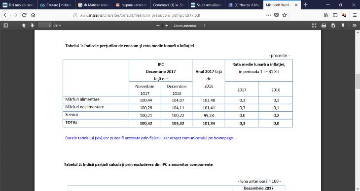 Dragnea - Sadismul guvernului Dragnea Rata-inflatiei-pe-2017-conform-Comunicatului-de-presa-NR-20-al-INS